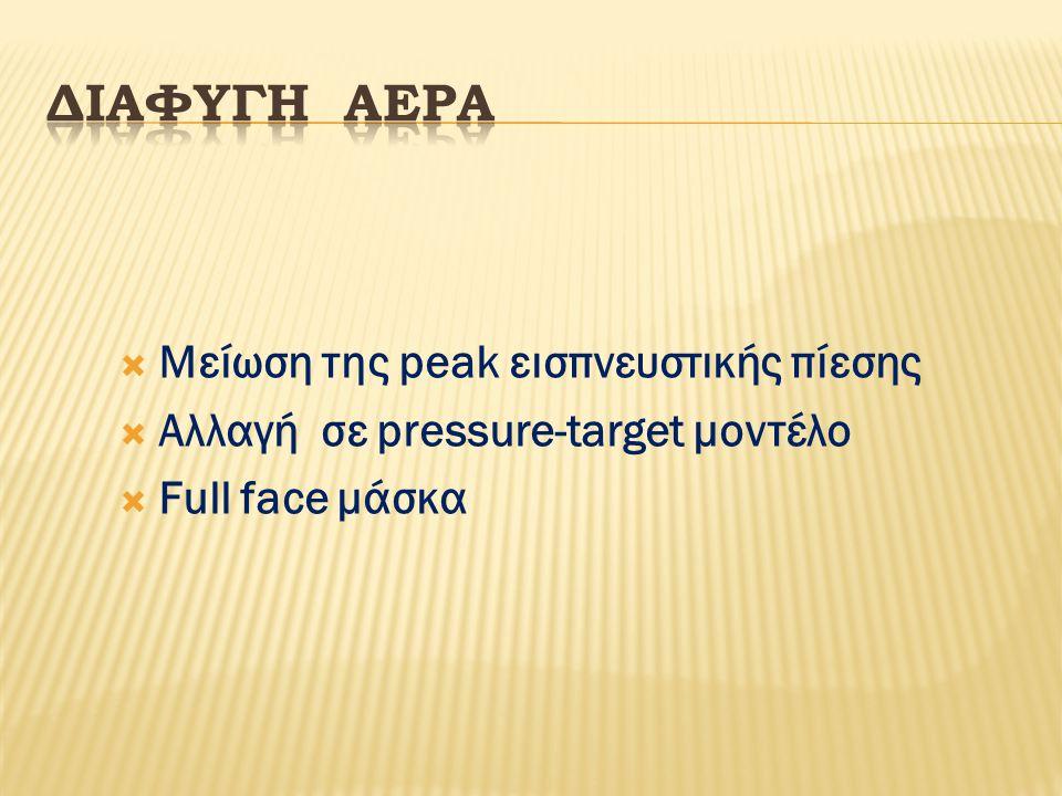  Μείωση της peak εισπνευστικής πίεσης  Αλλαγή σε pressure-target μοντέλο  Full face μάσκα