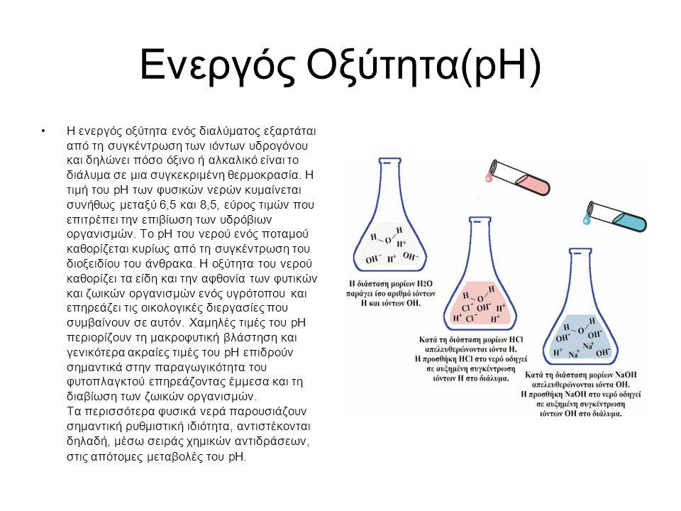 Ενεργός Οξύτητα(pH) Η ενεργός οξύτητα ενός διαλύματος εξαρτάται από τη συγκέντρωση των ιόντων υδρογόνου και δηλώνει πόσο όξινο ή αλκαλικό είναι το διά