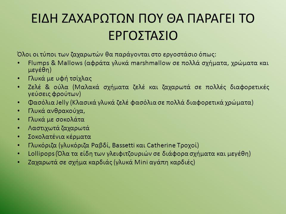 ΕΙΔΗ ΖΑΧΑΡΩΤΩΝ