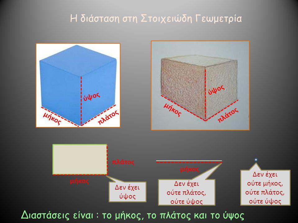 Η διάσταση στη Στοιχειώδη Γεωμετρία μήκος πλάτος ύψος μήκος πλάτος ύψος μήκος πλάτος μήκος Δεν έχει ύψος Δεν έχει ούτε πλάτος, ούτε ύψος Δεν έχει ούτε