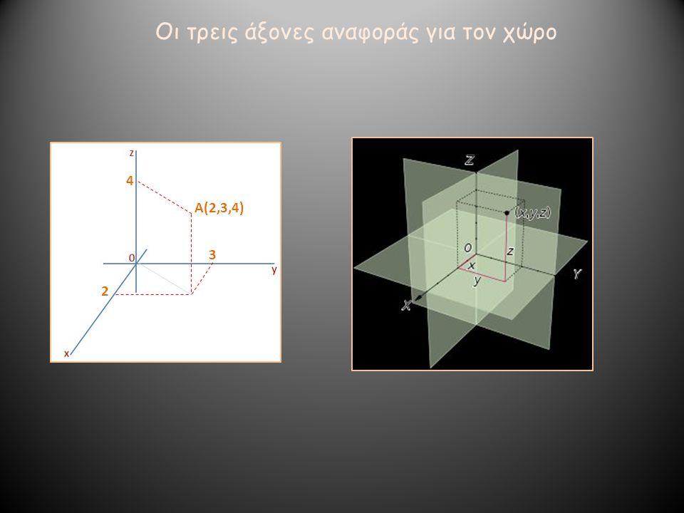 2 3 4 A(2,3,4) Οι τρεις άξονες αναφοράς για τον χώρο