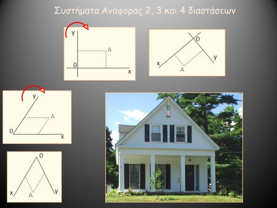 Συστήματα Αναφοράς 2, 3 και 4 διαστάσεων