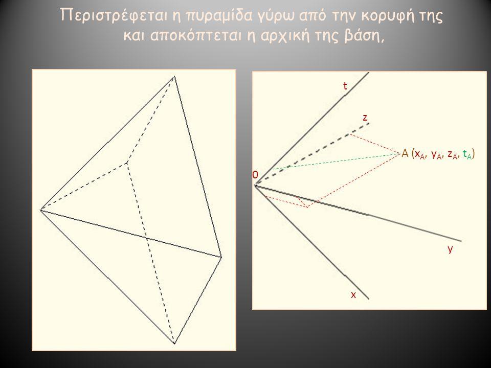 x y z t 0 Α (x Α, y Α, z A, t A ) Περιστρέφεται η πυραμίδα γύρω από την κορυφή της και αποκόπτεται η αρχική της βάση,
