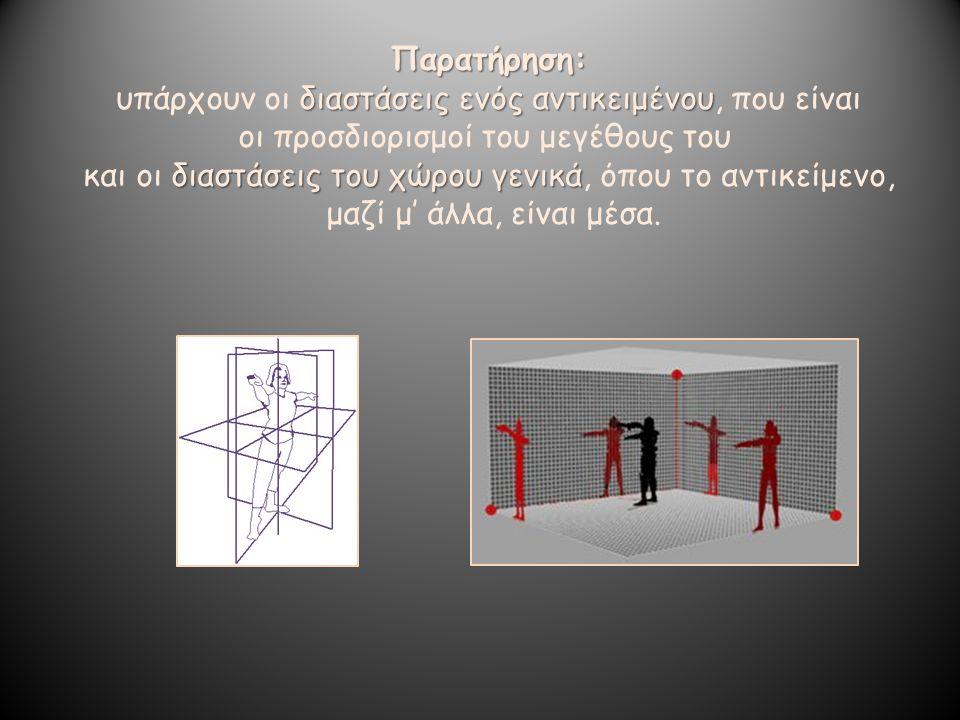 Παρατήρηση: διαστάσεις ενός αντικειμένου υπάρχουν οι διαστάσεις ενός αντικειμένου, που είναι οι προσδιορισμοί του μεγέθους του διαστάσεις του χώρου γε