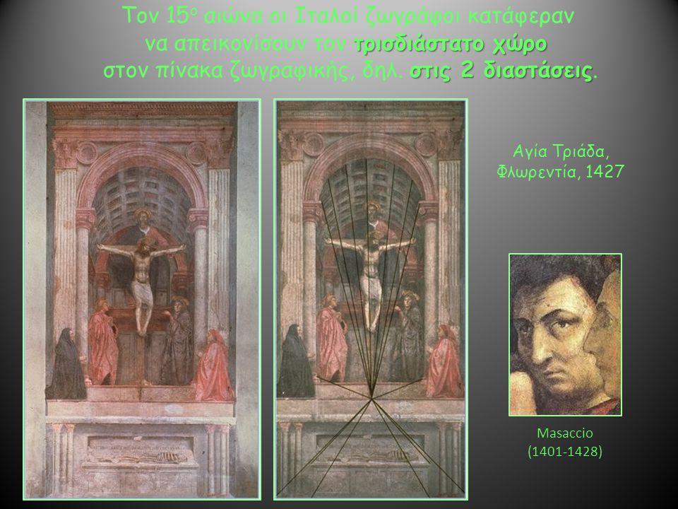 Τον 15 ο αιώνα οι Ιταλοί ζωγράφοι κατάφεραν τρισδιάστατο χώρο να απεικονίσουν τον τρισδιάστατο χώρο στις 2 διαστάσεις στον πίνακα ζωγραφικής, δηλ. στι