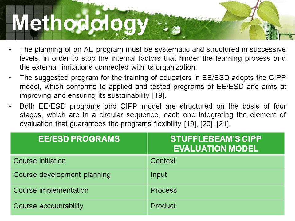 Study of the present situation OECD's research data report that the professional development and training of educators in Cyprus has not yet evolved into a structured practice, but remains informal, individual and voluntary [22].