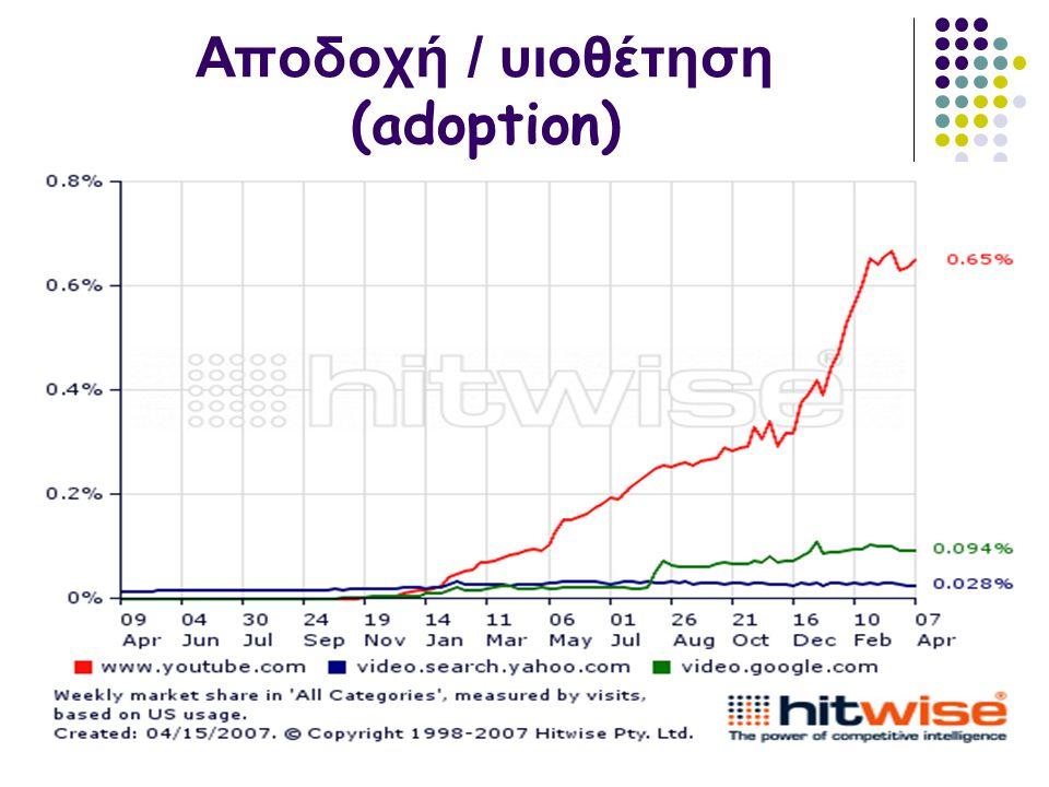 Αποδοχή / υιοθέτηση (adoption)