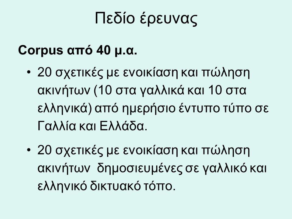 Πεδίο έρευνας 20 σχετικές με ενοικίαση και πώληση ακινήτων (10 στα γαλλικά και 10 στα ελληνικά) από ημερήσιο έντυπο τύπο σε Γαλλία και Ελλάδα.
