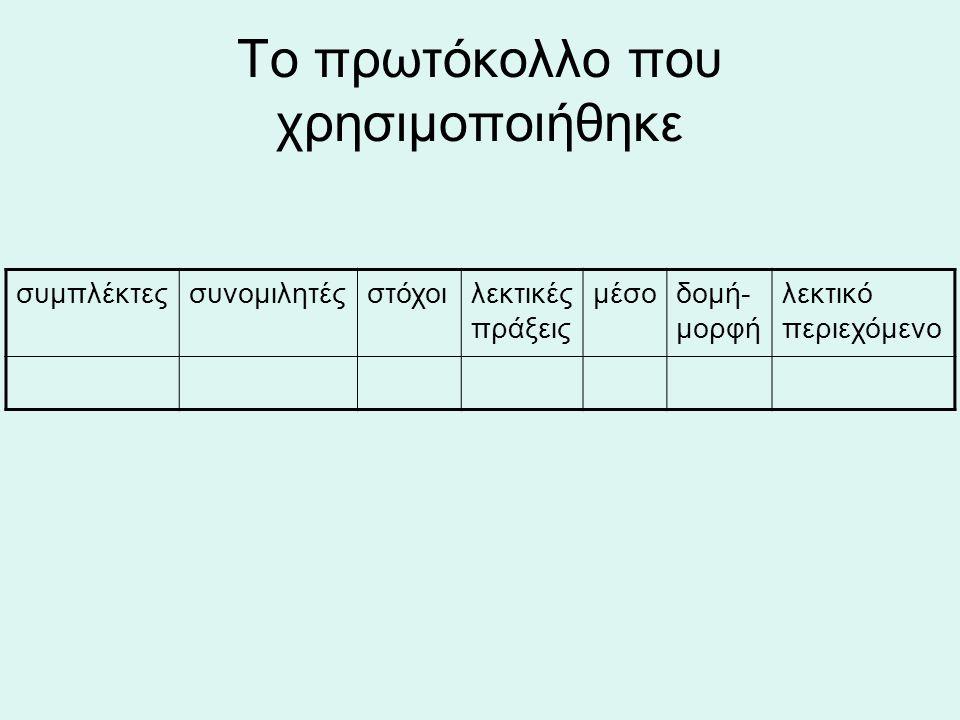 Το πρωτόκολλο που χρησιμοποιήθηκε συμπλέκτεςσυνομιλητέςστόχοιλεκτικές πράξεις μέσοδομή- μορφή λεκτικό περιεχόμενο