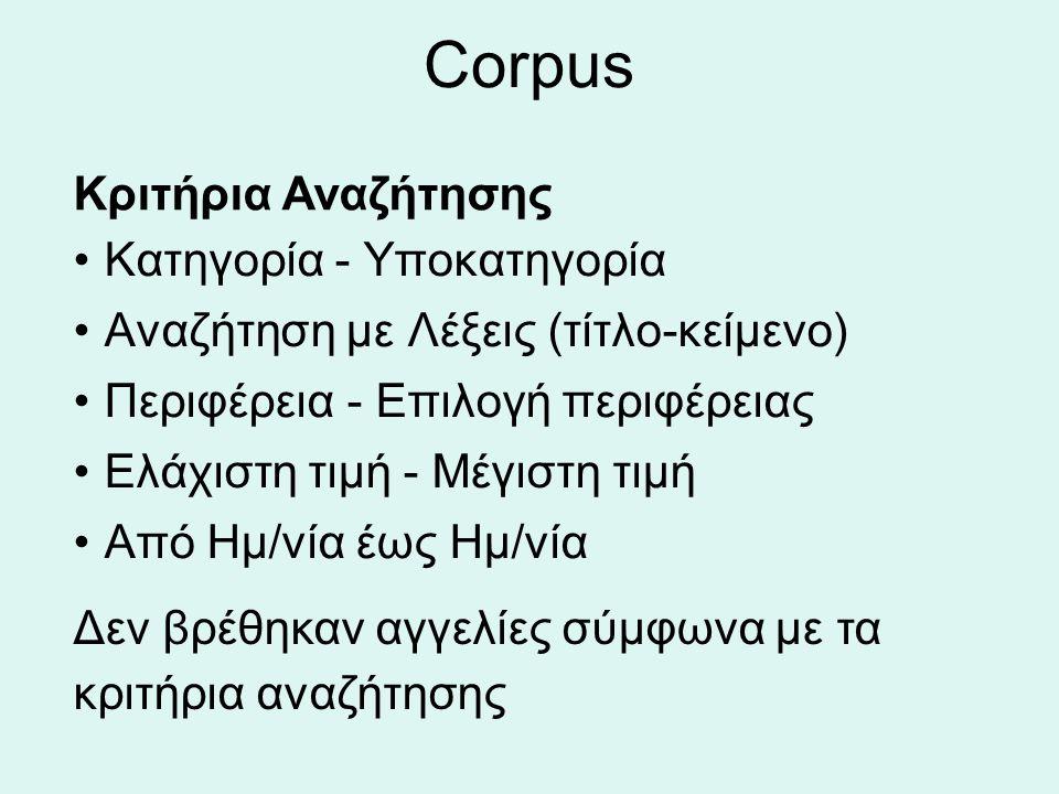 Κατηγορία - Υποκατηγορία Αναζήτηση με Λέξεις (τίτλο-κείμενο) Περιφέρεια - Επιλογή περιφέρειας Ελάχιστη τιμή - Μέγιστη τιμή Από Ημ/νία έως Ημ/νία Κριτήρια Αναζήτησης Δεν βρέθηκαν αγγελίες σύμφωνα με τα κριτήρια αναζήτησης Corpus