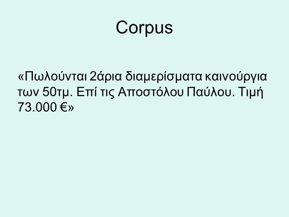 «Πωλούνται 2άρια διαμερίσματα καινούργια των 50τμ. Επί τις Αποστόλου Παύλου. Τιμή 73.000 €» Corpus