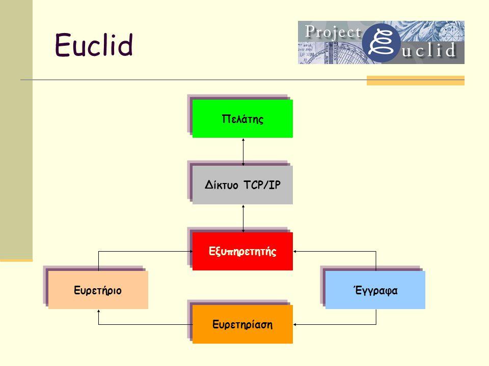 Πελάτης Δίκτυο TCP/IP Εξυπηρετητής ΕυρετήριοΈγγραφα Ευρετηρίαση Euclid
