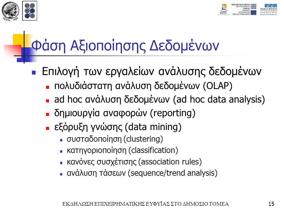 ΕΚΔΗΛΩΣΗ ΕΠΙΧΕΙΡΗΜΑΤΙΚΗΣ ΕΥΦΥΪΑΣ ΣΤΟ ΔΗΜΟΣΙΟ ΤΟΜΕΑ15 Φάση Αξιοποίησης Δεδομένων Επιλογή των εργαλείων ανάλυσης δεδομένων πολυδιάστατη ανάλυση δεδομένων (OLAP) ad hoc ανάλυση δεδομένων (ad hoc data analysis) δημιουργία αναφορών (reporting) εξόρυξη γνώσης (data mining) συσταδοποίηση (clustering) κατηγοριοποίηση (classification) κανόνες συσχέτισης (association rules) ανάλυση τάσεων (sequence/trend analysis)