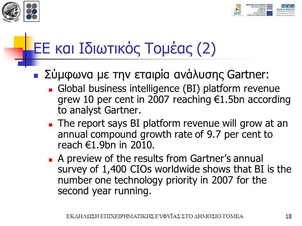 ΕΚΔΗΛΩΣΗ ΕΠΙΧΕΙΡΗΜΑΤΙΚΗΣ ΕΥΦΥΪΑΣ ΣΤΟ ΔΗΜΟΣΙΟ ΤΟΜΕΑ18 ΕΕ και Ιδιωτικός Τομέας (2) Σύμφωνα με την εταιρία ανάλυσης Gartner: Global business intelligence (BI) platform revenue grew 10 per cent in 2007 reaching €1.5bn according to analyst Gartner.