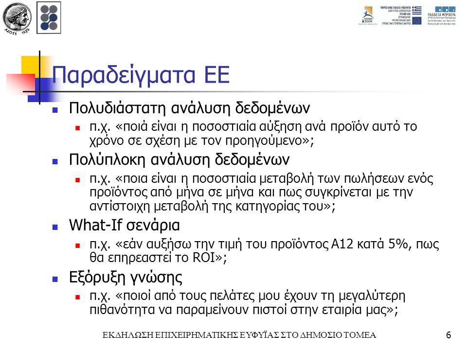 ΕΚΔΗΛΩΣΗ ΕΠΙΧΕΙΡΗΜΑΤΙΚΗΣ ΕΥΦΥΪΑΣ ΣΤΟ ΔΗΜΟΣΙΟ ΤΟΜΕΑ6 Παραδείγματα ΕΕ Πολυδιάστατη ανάλυση δεδομένων π.χ.