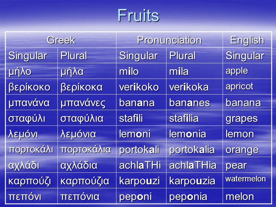 Fruits GreekPronunciationEnglish SingularPluralSingularPluralSingular μήλομήλα milo mila apple βερίκοκοβερίκοκα verikoko verikoka apricot μπανάναμπανά