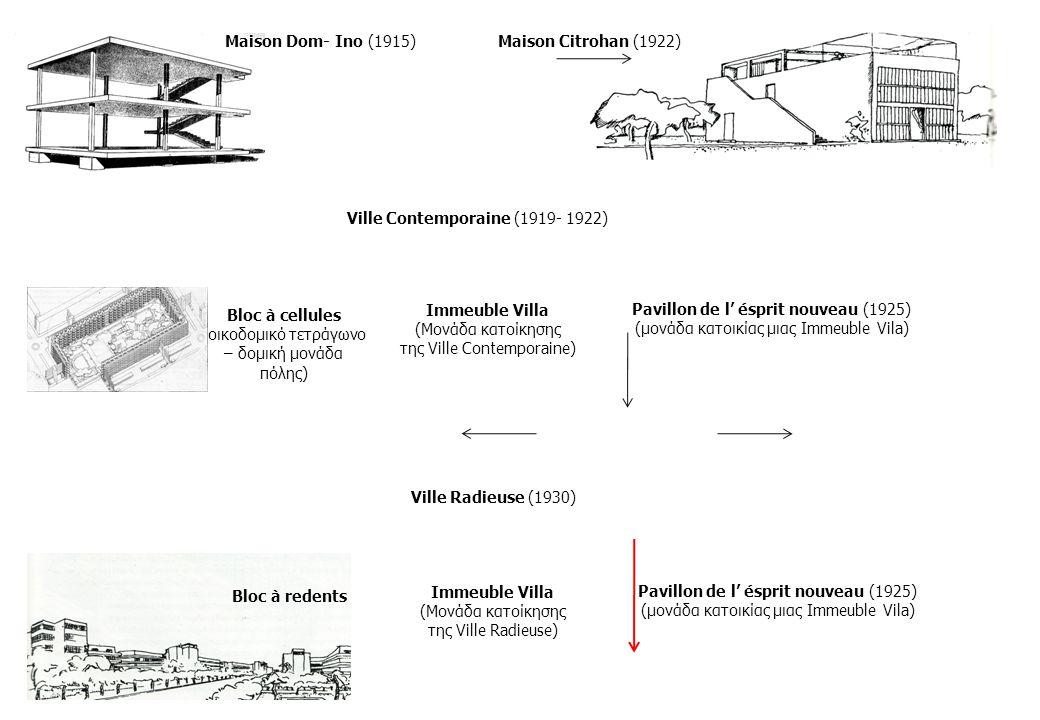 Ville Contemporaine (1919- 1922) προτείνει: διαχωρισμό χρήσεων γης ανάπτυξη πόλης καθ' ύψος στο κέντρο η διοικητικές μονάδες (άρχουσα τάξη) στα προάστια οι κατοικίες του προλεταριάτου διαχωριστική ζώνη πρασίνου ενδιάμεσα βιομηχανία έξω από την πόλη Μεγαλύτερη συμβολή της Ville Contemporaine: η μονάδα Immeuble Villa Καινοτομία της Ville Contemporaine είναι η πρόταση του LeCorbusier για την ελάχιστη κάλυψη στο σύνολο της πόλης.