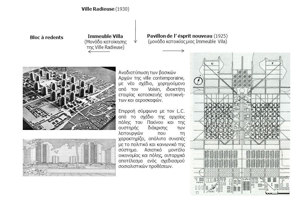 Ville Radieuse (1930) Immeuble Villa (Μονάδα κατοίκησης της Ville Radieuse) Bloc à redents Pavillon de l' ésprit nouveau (1925) (μονάδα κατοικίας μιας