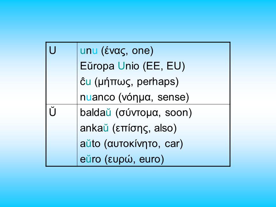 Uunu (ένας, one) Eŭropa Unio (ΕΕ, EU) ĉu (μήπως, perhaps) nuanco (νόημα, sense) Ŭbaldaŭ (σύντομα, soon) ankaŭ (επίσης, also) aŭto (αυτοκίνητο, car) eŭro (ευρώ, euro)