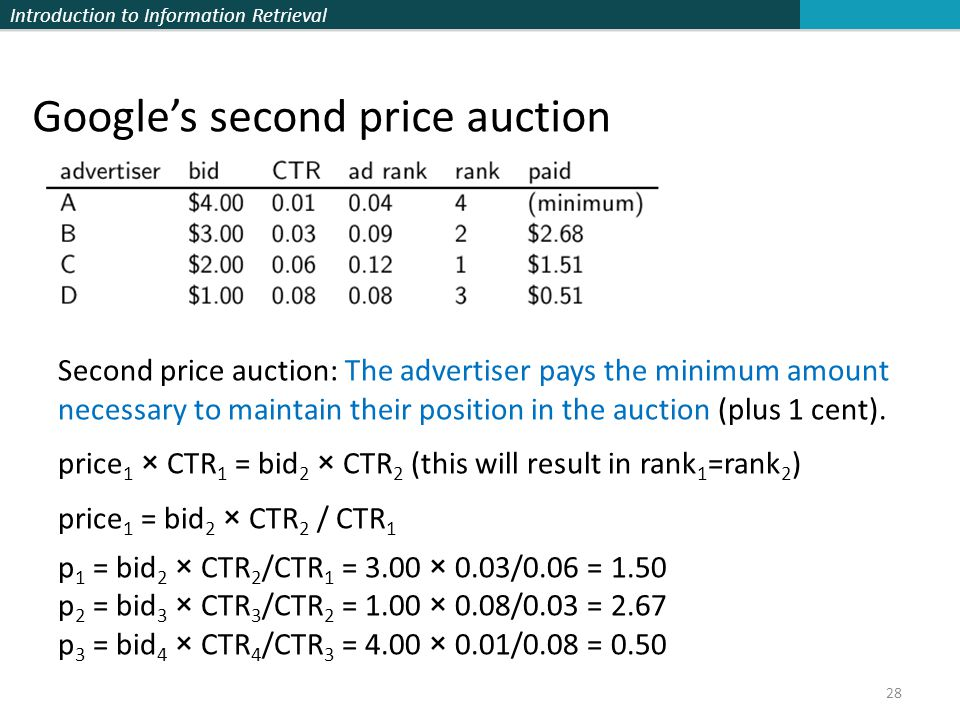 Introduction to Information Retrieval 28 Google's second price auction Second price auction: The advertiser pays the minimum amount necessary to maintain their position in the auction (plus 1 cent).