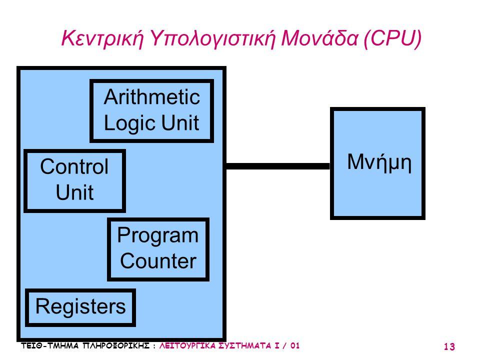 ΤΕΙΘ-ΤΜΗΜΑ ΠΛΗΡΟΦΟΡΙΚΗΣ : ΛΕΙΤΟΥΡΓΙΚΑ ΣΥΣΤΗΜΑΤΑ Ι / 01 13 Κεντρική Υπολογιστική Μονάδα (CPU) Μνήμη Arithmetic Logic Unit Control Unit Program Counter