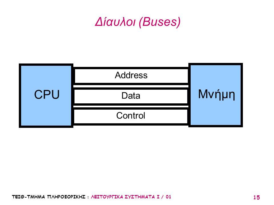 ΤΕΙΘ-ΤΜΗΜΑ ΠΛΗΡΟΦΟΡΙΚΗΣ : ΛΕΙΤΟΥΡΓΙΚΑ ΣΥΣΤΗΜΑΤΑ Ι / 01 15 Δίαυλοι (Buses) CPU Μνήμη Address Data Control