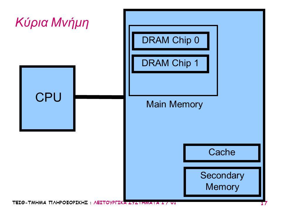 ΤΕΙΘ-ΤΜΗΜΑ ΠΛΗΡΟΦΟΡΙΚΗΣ : ΛΕΙΤΟΥΡΓΙΚΑ ΣΥΣΤΗΜΑΤΑ Ι / 01 17 Κύρια Μνήμη CPU DRAM Chip 0 DRAM Chip 1 Cache Secondary Memory Main Memory