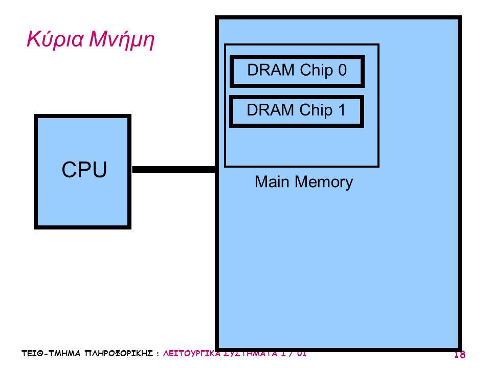 ΤΕΙΘ-ΤΜΗΜΑ ΠΛΗΡΟΦΟΡΙΚΗΣ : ΛΕΙΤΟΥΡΓΙΚΑ ΣΥΣΤΗΜΑΤΑ Ι / 01 18 Κύρια Μνήμη CPU DRAM Chip 0 DRAM Chip 1 Main Memory