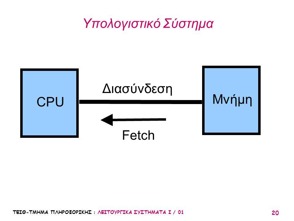 ΤΕΙΘ-ΤΜΗΜΑ ΠΛΗΡΟΦΟΡΙΚΗΣ : ΛΕΙΤΟΥΡΓΙΚΑ ΣΥΣΤΗΜΑΤΑ Ι / 01 20 Υπολογιστικό Σύστημα CPU Μνήμη Διασύνδεση Fetch