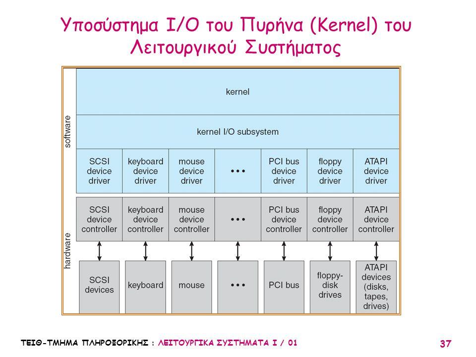 ΤΕΙΘ-ΤΜΗΜΑ ΠΛΗΡΟΦΟΡΙΚΗΣ : ΛΕΙΤΟΥΡΓΙΚΑ ΣΥΣΤΗΜΑΤΑ Ι / 01 37 Υποσύστημα I/O του Πυρήνα (Kernel) του Λειτουργικού Συστήματος