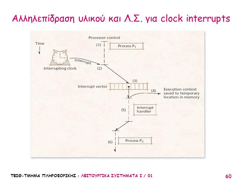 ΤΕΙΘ-ΤΜΗΜΑ ΠΛΗΡΟΦΟΡΙΚΗΣ : ΛΕΙΤΟΥΡΓΙΚΑ ΣΥΣΤΗΜΑΤΑ Ι / 01 60 Αλληλεπίδραση υλικού και Λ.Σ. για clock interrupts