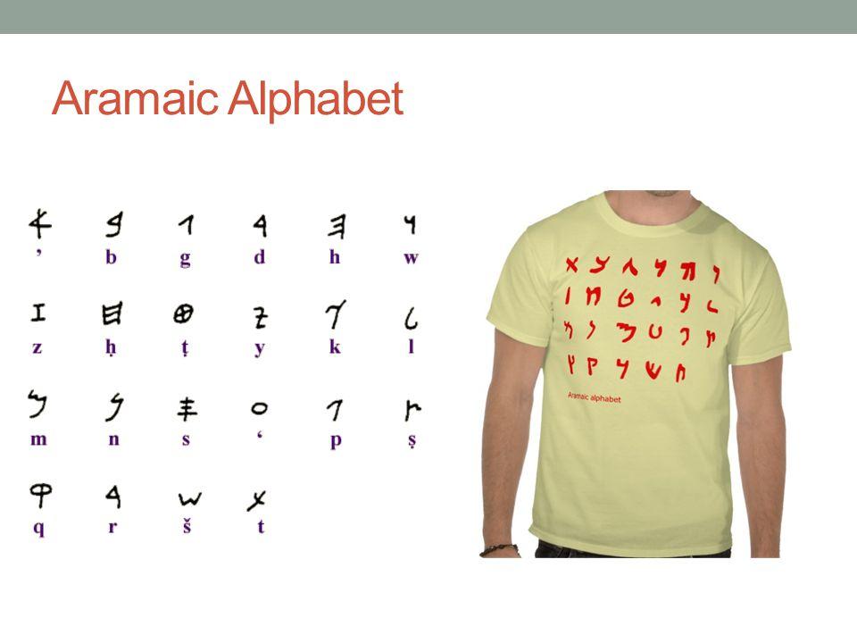 Aramaic Alphabet