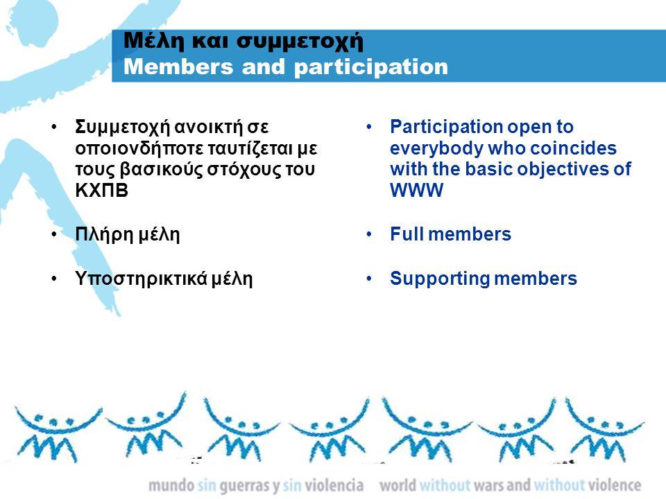 Μέλη και συμμετοχή Members and participation Συμμετοχή ανοικτή σε οποιονδήποτε ταυτίζεται με τους βασικούς στόχους του ΚΧΠΒ Πλήρη μέλη Υποστηρικτικά μ