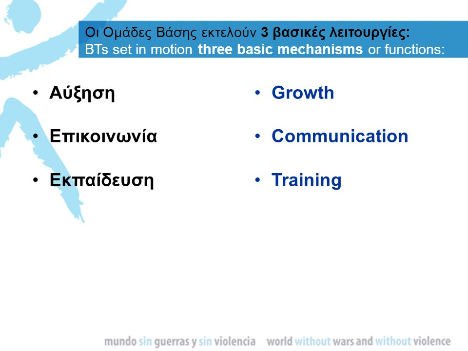 Οι Ομάδες Βάσης εκτελούν 3 βασικές λειτουργίες: BTs set in motion three basic mechanisms or functions: Αύξηση Επικοινωνία Εκπαίδευση Growth Communicat