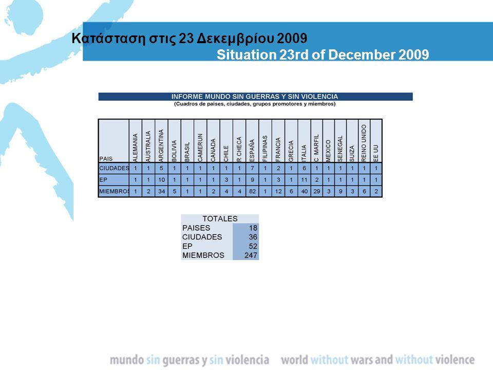 Κατάσταση στις 23 Δεκεμβρίου 2009 Situation 23rd of December 2009