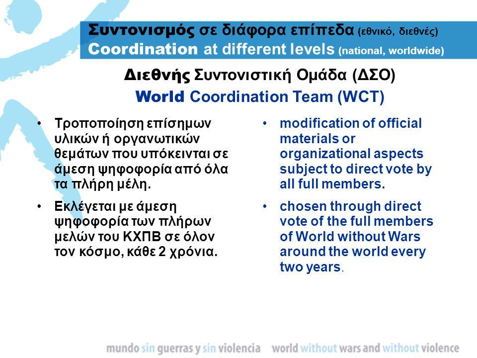 Τροποποίηση επίσημων υλικών ή οργανωτικών θεμάτων που υπόκεινται σε άμεση ψηφοφορία από όλα τα πλήρη μέλη. Εκλέγεται με άμεση ψηφοφορία των πλήρων μελ