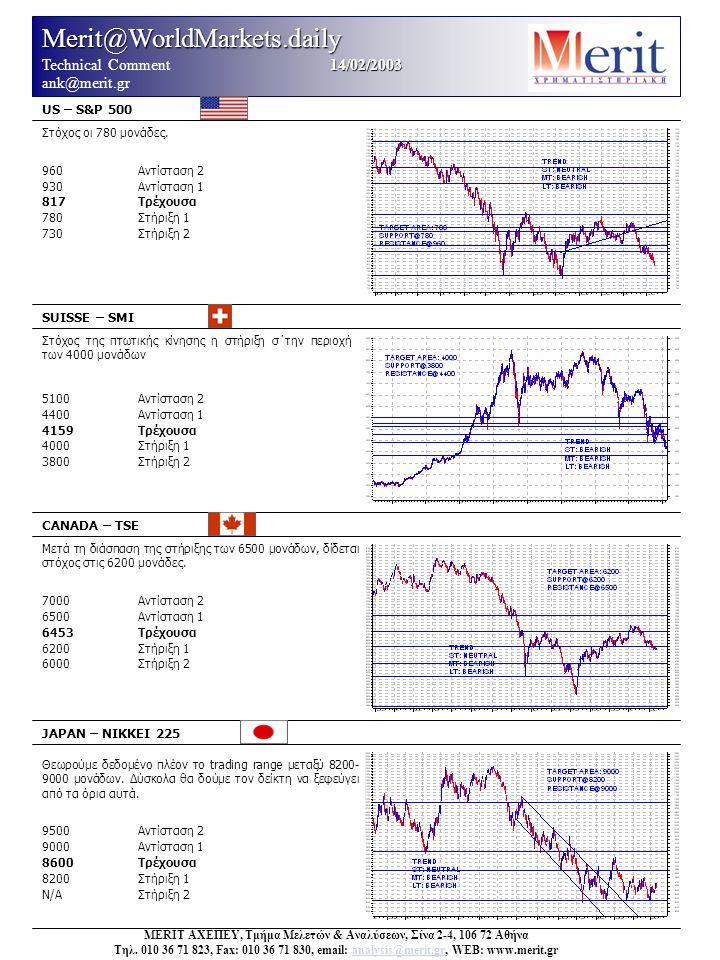 Merit@WorldMarkets 14/02/2003 Technical Comment 14/02/2003 ank@merit.gr EURUSD OIL BRENT Το νέο ανοδικό ξέσπασμα δίνει στόχο τα 35 USD.