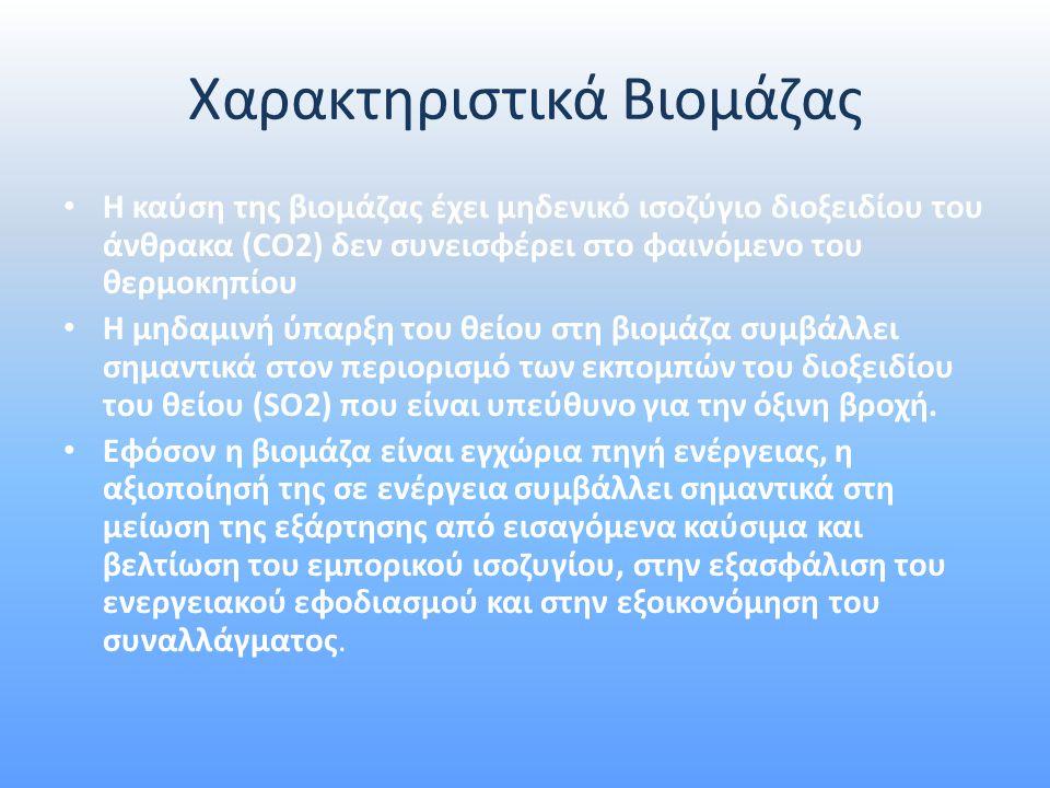 Χαρακτηριστικά Βιομάζας Η καύση της βιομάζας έχει μηδενικό ισοζύγιο διοξειδίου του άνθρακα (CO2) δεν συνεισφέρει στο φαινόμενο του θερμοκηπίου Η μηδαμ