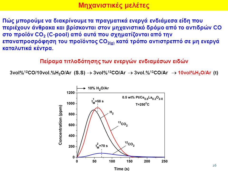 26 Πώς μπορούμε να διακρίνουμε τα πραγματικά ενεργά ενδιάμεσα είδη που περιέχουν άνθρακα και βρίσκονται στον μηχανιστικό δρόμο από το αντιδρών CO στο προϊόν CO 2 (C-pool) από αυτά που σχηματίζονται από την επαναπροσρόφηση του προϊόντος CO 2(g) κατά τρόπο αντιστρεπτό σε μη ενεργά καταλυτικά κέντρα.