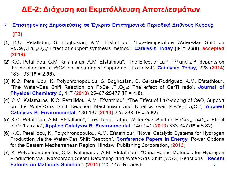 """ Επιστημονικές Δημοσιεύσεις σε Έγκριτα Επιστημονικά Περιοδικά Διεθνούς Κύρους (Π3) [1] K.C. Petallidou, S. Boghosian, A.M. Efstathiou*, """"Low-temperat"""