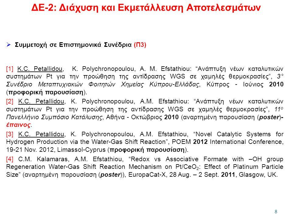""" Συμμετοχή σε Επιστημονικά Συνέδρια (Π3) [1] K.C. Petallidou, K. Polychronopoulou, A. M. Efstathiou: """"Ανάπτυξη νέων καταλυτικών συστημάτων Pt για την"""