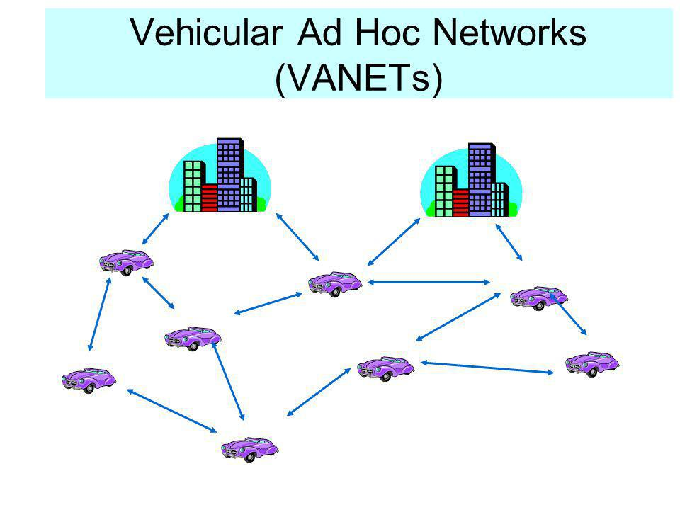 Vehicular Ad Hoc Networks (VANETs)