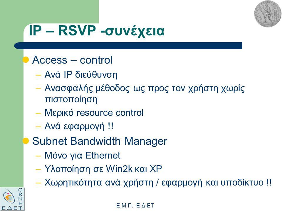 Ε.Μ.Π.- E.Δ.ΕΤ IP – RSVP -συνέχεια Access – control –Ανά IP διεύθυνση –Ανασφαλής μέθοδος ως προς τον χρήστη χωρίς πιστοποίηση –Μερικό resource control –Ανά εφαρμογή !.