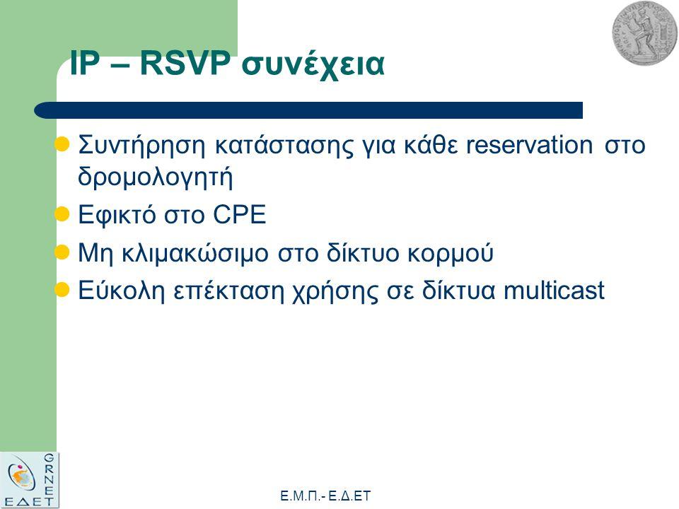 Ε.Μ.Π.- E.Δ.ΕΤ IP – RSVP συνέχεια Συντήρηση κατάστασης για κάθε reservation στο δρομολογητή Εφικτό στο CPE Μη κλιμακώσιμο στο δίκτυο κορμού Εύκολη επέκταση χρήσης σε δίκτυα multicast
