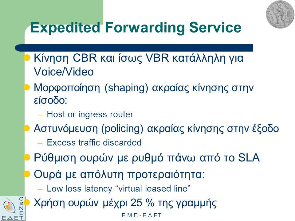 Ε.Μ.Π.- E.Δ.ΕΤ Expedited Forwarding Service Κίνηση CBR και ίσως VBR κατάλληλη για Voice/Video Μορφοποίηση (shaping) ακραίας κίνησης στην είσοδο: –Host or ingress router Αστυνόμευση (policing) ακραίας κίνησης στην έξοδο –Excess traffic discarded Ρύθμιση ουρών με ρυθμό πάνω από το SLA Ουρά με απόλυτη προτεραιότητα: –Low loss latency virtual leased line Χρήση ουρών μέχρι 25 % της γραμμής