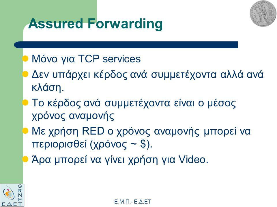 Ε.Μ.Π.- E.Δ.ΕΤ Assured Forwarding Μόνο για TCP services Δεν υπάρχει κέρδος ανά συμμετέχοντα αλλά ανά κλάση.