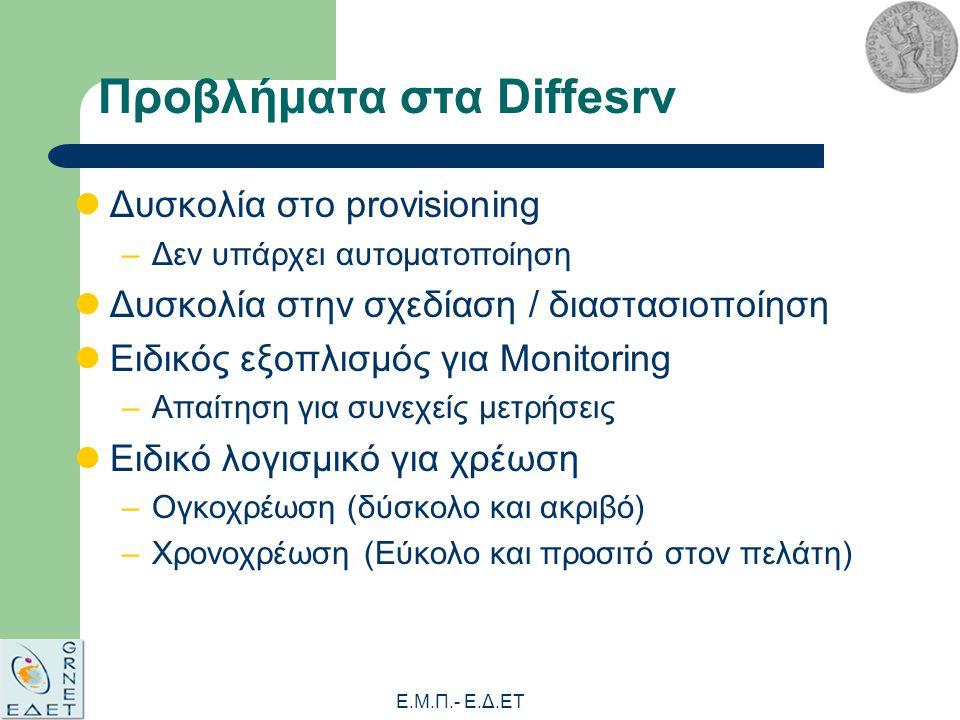 Ε.Μ.Π.- E.Δ.ΕΤ Προβλήματα στα Diffesrv Δυσκολία στο provisioning –Δεν υπάρχει αυτοματοποίηση Δυσκολία στην σχεδίαση / διαστασιοποίηση Ειδικός εξοπλισμός για Monitoring –Απαίτηση για συνεχείς μετρήσεις Ειδικό λογισμικό για χρέωση –Ογκοχρέωση (δύσκολο και ακριβό) –Χρονοχρέωση (Εύκολο και προσιτό στον πελάτη)
