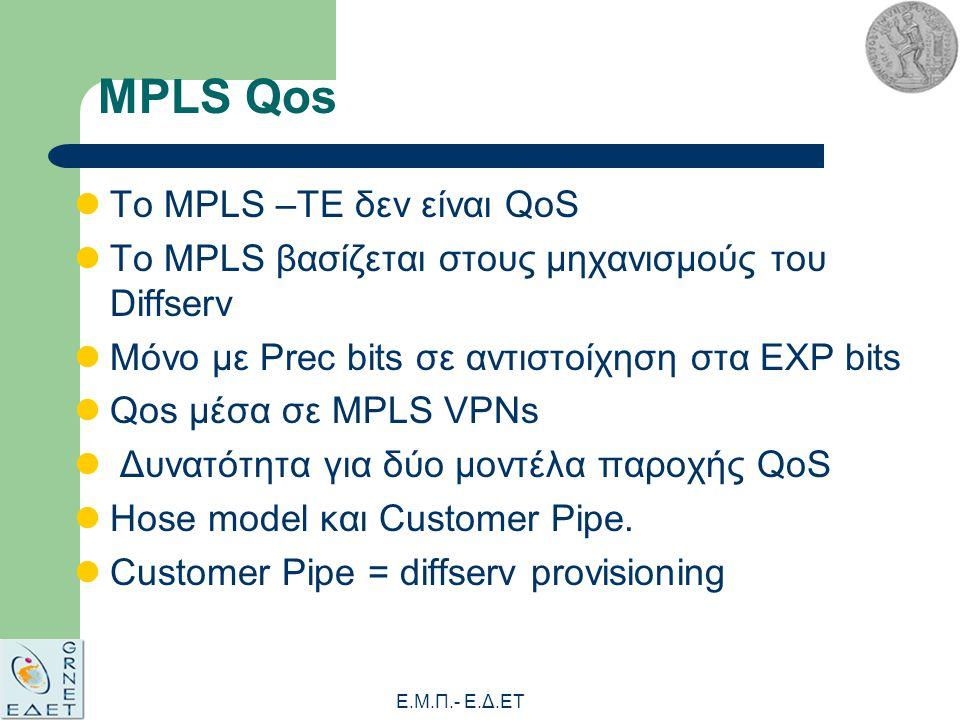 Ε.Μ.Π.- E.Δ.ΕΤ MPLS Qos Το MPLS –TE δεν είναι QoS To MPLS βασίζεται στους μηχανισμούς του Diffserv Μόνο με Prec bits σε αντιστοίχηση στα EXP bits Qos μέσα σε MPLS VPNs Δυνατότητα για δύο μοντέλα παροχής QoS Hose model και Customer Pipe.