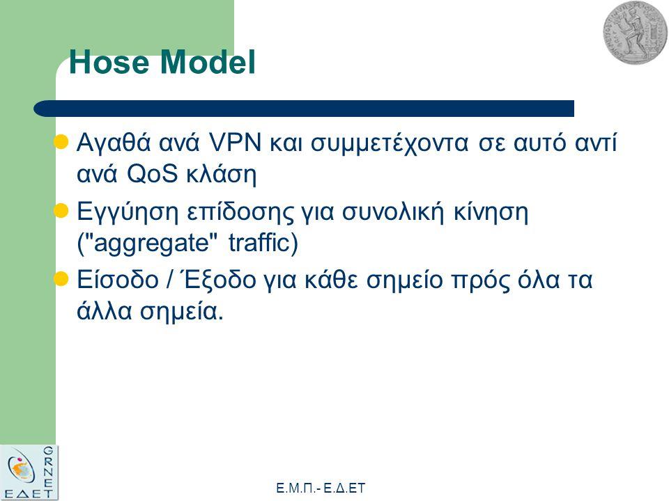 Ε.Μ.Π.- E.Δ.ΕΤ Hose Model Αγαθά ανά VPN και συμμετέχοντα σε αυτό αντί ανά QoS κλάση Εγγύηση επίδοσης για συνολική κίνηση ( aggregate traffic) Είσοδο / Έξοδο για κάθε σημείο πρός όλα τα άλλα σημεία.