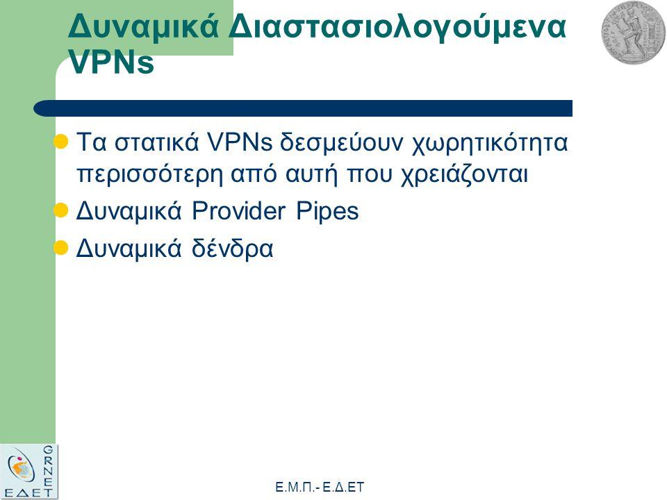 Ε.Μ.Π.- E.Δ.ΕΤ Δυναμικά Διαστασιολογούμενα VPNs Τα στατικά VPNs δεσμεύουν χωρητικότητα περισσότερη από αυτή που χρειάζονται Δυναμικά Provider Pipes Δυναμικά δένδρα
